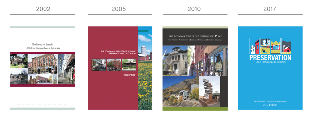 Report cover images of the Economic Benefits of Historic Preservation in Colorado